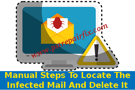 steps to locate the infected mail and delete it